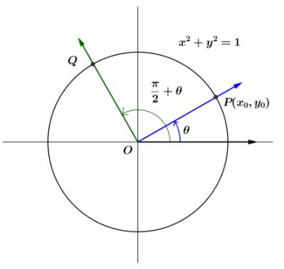 Eureka Math Algebra 2 Module 2 Lesson 14 Exercise Answer Key 13