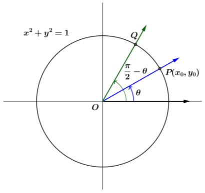 Eureka Math Algebra 2 Module 2 Lesson 14 Exercise Answer Key 14