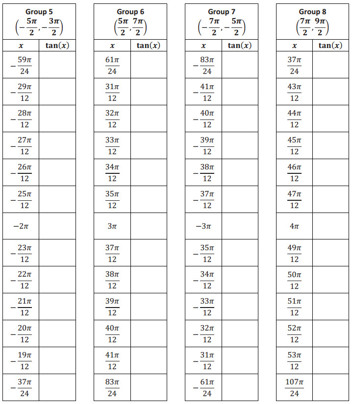 Eureka Math Algebra 2 Module 2 Lesson 14 Exercise Answer Key 3