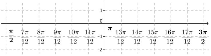 Eureka Math Algebra 2 Module 2 Lesson 14 Exercise Answer Key 5