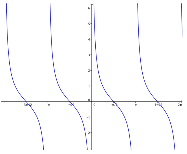 Eureka Math Algebra 2 Module 2 Lesson 14 Problem Set Answer Key 19