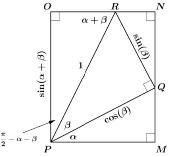 Eureka Math Algebra 2 Module 2 Lesson 17 Example Answer Key 2