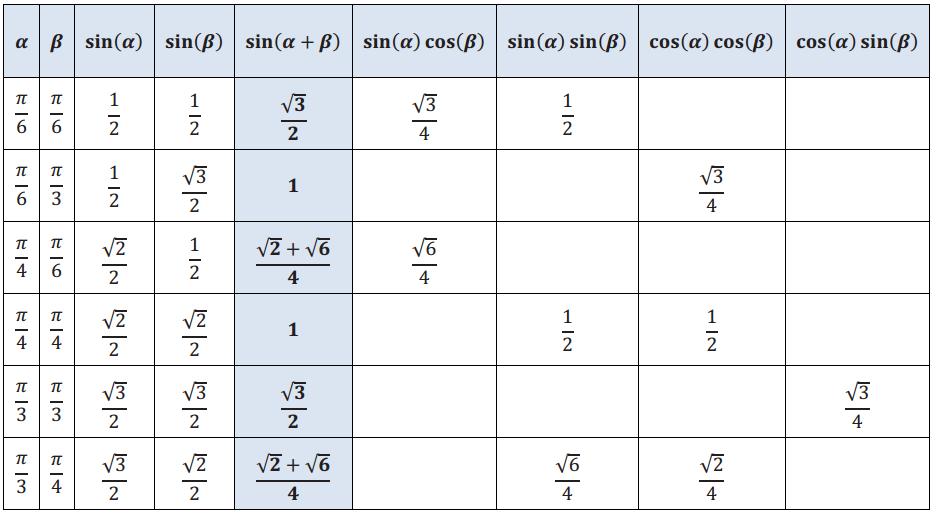 Eureka Math Algebra 2 Module 2 Lesson 17 Opening Exercise Answer Key 4