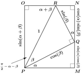 Eureka Math Algebra 2 Module 2 Lesson 17 Problem Set Answer Key 7