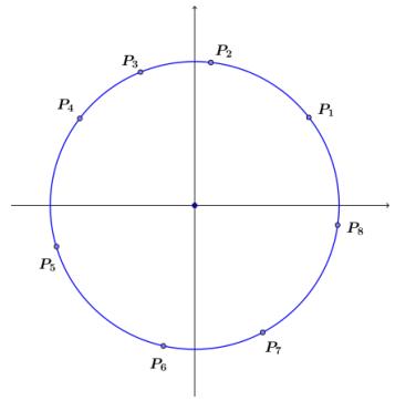 Eureka Math Algebra 2 Module 2 Lesson 2 Exercise Answer Key 5