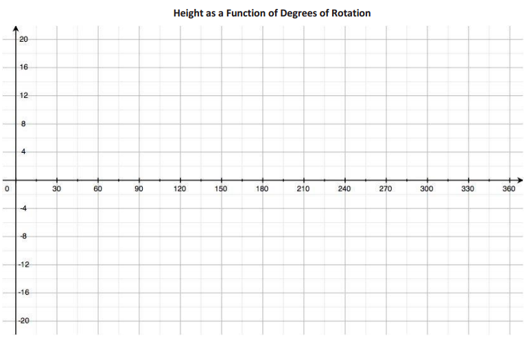 Eureka Math Algebra 2 Module 2 Lesson 2 Exploratory Challenge Answer Key 19