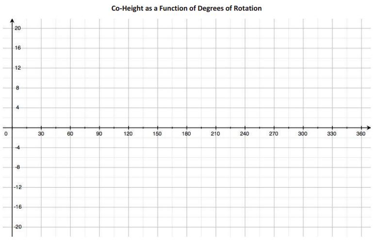 Eureka Math Algebra 2 Module 2 Lesson 2 Exploratory Challenge Answer Key 20