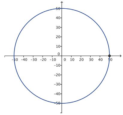 Eureka Math Algebra 2 Module 2 Lesson 2 Opening Exercise Answer Key 1