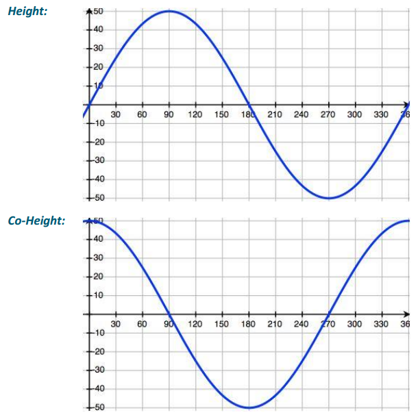 Eureka Math Algebra 2 Module 2 Lesson 2 Problem Set Answer Key 10