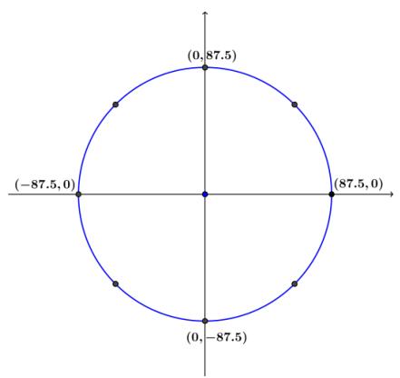 Eureka Math Algebra 2 Module 2 Lesson 2 Problem Set Answer Key 7