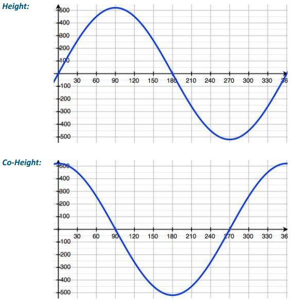 Eureka Math Algebra 2 Module 2 Lesson 2 Problem Set Answer Key 9