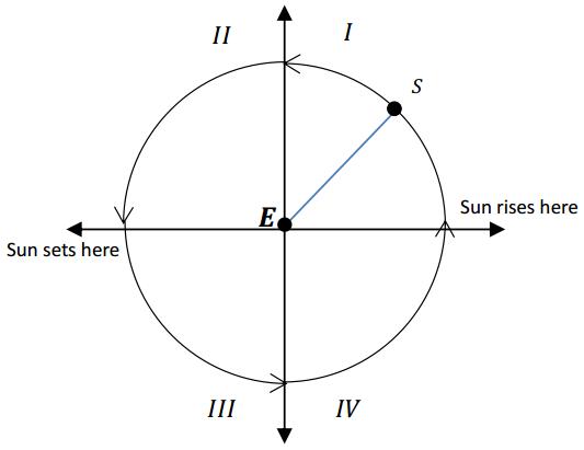 Eureka Math Algebra 2 Module 2 Lesson 3 Exercise Answer Key 4