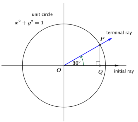 Eureka Math Algebra 2 Module 2 Lesson 4 Example Answer Key 1
