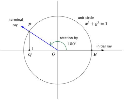 Eureka Math Algebra 2 Module 2 Lesson 4 Example Answer Key 2