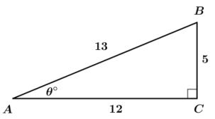 Eureka Math Algebra 2 Module 2 Lesson 4 Opening Exercise Answer Key 5