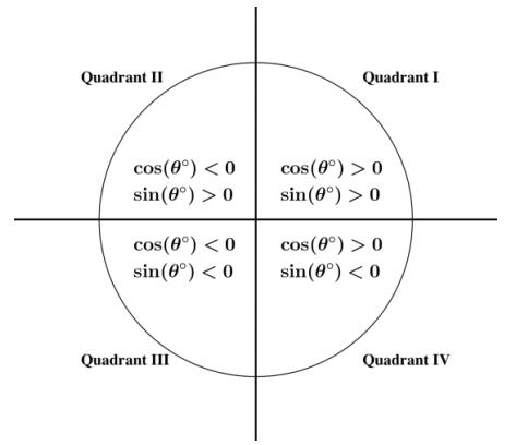 Eureka Math Algebra 2 Module 2 Lesson 4 Opening Exercise Answer Key 7