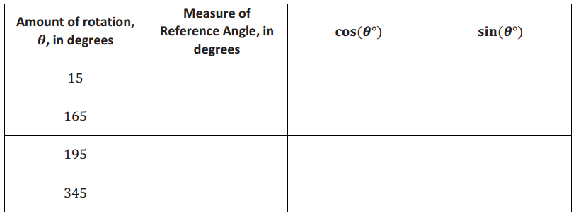 Eureka Math Algebra 2 Module 2 Lesson 4 Problem Set Answer Key 10
