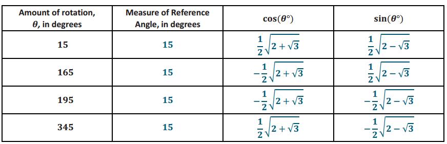 Eureka Math Algebra 2 Module 2 Lesson 4 Problem Set Answer Key 11