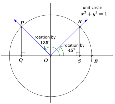 Eureka Math Algebra 2 Module 2 Lesson 4 Problem Set Answer Key 12