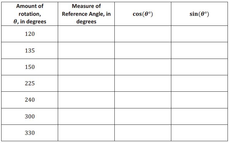 Eureka Math Algebra 2 Module 2 Lesson 4 Problem Set Answer Key 8