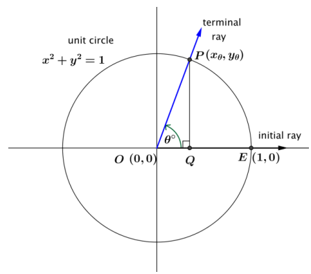 Eureka Math Algebra 2 Module 2 Lesson 6 Discussion Answer Key 27