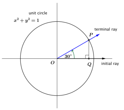 Eureka Math Algebra 2 Module 2 Lesson 6 Example Answer Key 1