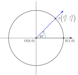 Eureka Math Algebra 2 Module 2 Lesson 6 Exercise Answer Key 10