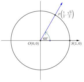 Eureka Math Algebra 2 Module 2 Lesson 6 Exercise Answer Key 11