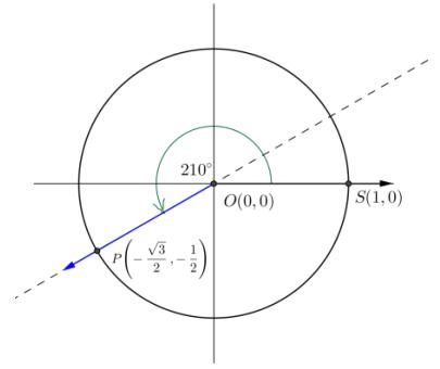 Eureka Math Algebra 2 Module 2 Lesson 6 Exercise Answer Key 12
