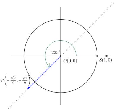 Eureka Math Algebra 2 Module 2 Lesson 6 Exercise Answer Key 13