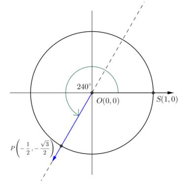 Eureka Math Algebra 2 Module 2 Lesson 6 Exercise Answer Key 14