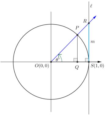Eureka Math Algebra 2 Module 2 Lesson 6 Exercise Answer Key 5
