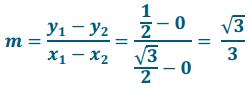 Eureka Math Algebra 2 Module 2 Lesson 6 Exercise Answer Key 7