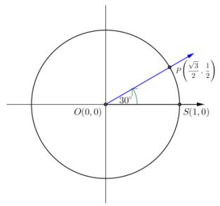 Eureka Math Algebra 2 Module 2 Lesson 6 Exercise Answer Key 8