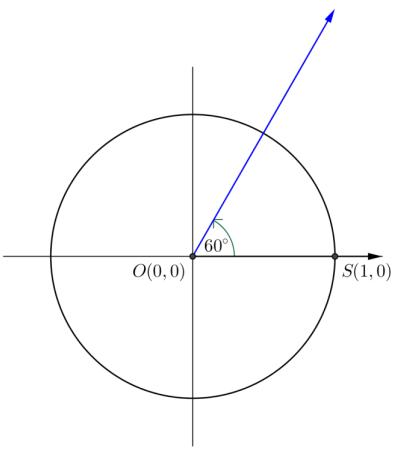 Eureka Math Algebra 2 Module 2 Lesson 6 Exit Ticket Answer Key 25