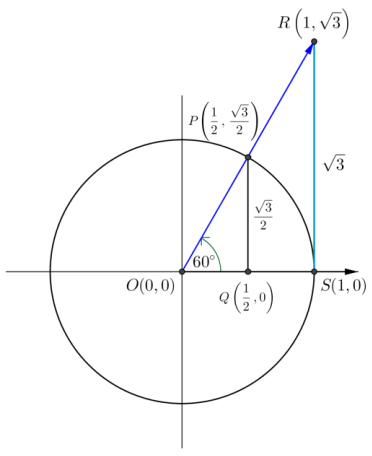 Eureka Math Algebra 2 Module 2 Lesson 6 Exit Ticket Answer Key 26