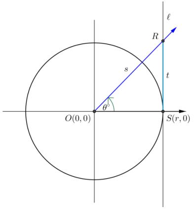 Eureka Math Algebra 2 Module 2 Lesson 6 Problem Set Answer Key 23