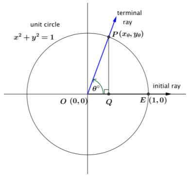 Eureka Math Algebra 2 Module 2 Lesson 7 Discussion Answer Key 17