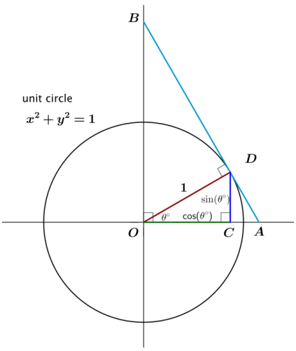 Eureka Math Algebra 2 Module 2 Lesson 7 Exit Ticket Answer Key 15
