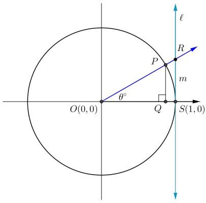 Eureka Math Algebra 2 Module 2 Lesson 7 Opening Exercise Answer Key 6