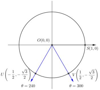 Eureka Math Algebra 2 Module 2 Lesson 7 Problem Set Answer Key 13