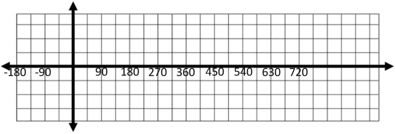 Eureka Math Algebra 2 Module 2 Lesson 8 Exploratory Challenge Answer Key 11