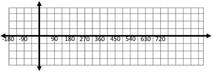 Eureka Math Algebra 2 Module 2 Lesson 8 Exploratory Challenge Answer Key 8