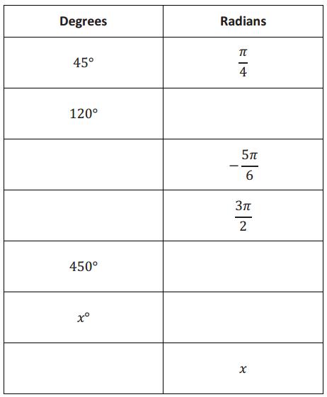 Eureka Math Algebra 2 Module 2 Lesson 9 Exercise Answer Key 6