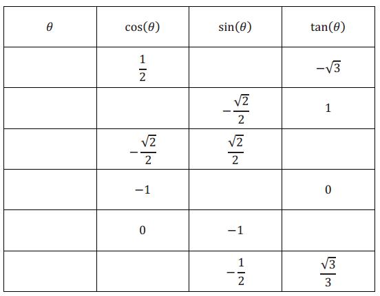 Eureka Math Algebra 2 Module 2 Lesson 9 Problem Set Answer Key 22