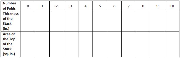 Eureka Math Algebra 2 Module 3 Lesson 1 Opening Exercise Answer Key 1