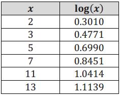 Eureka Math Algebra 2 Module 3 Lesson 10 Problem Set Answer Key 8