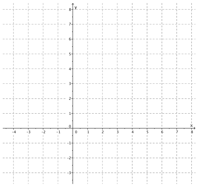 Eureka Math Algebra 2 Module 3 Lesson 18 Exercise Answer Key 7