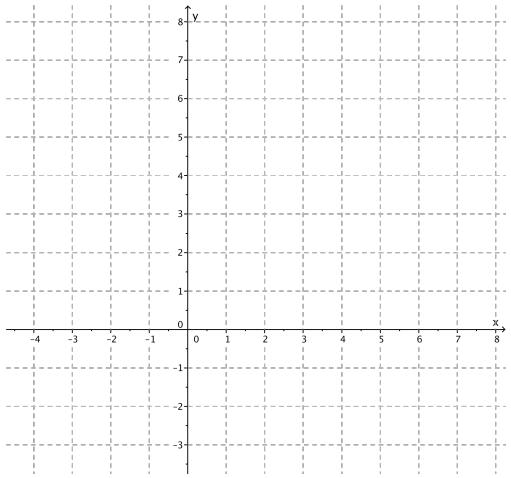 Eureka Math Algebra 2 Module 3 Lesson 18 Opening Exercise Answer Key 3