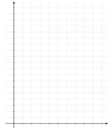 Eureka Math Algebra 2 Module 3 Lesson 23 Mathematical Modeling Exercise Answer Key 2